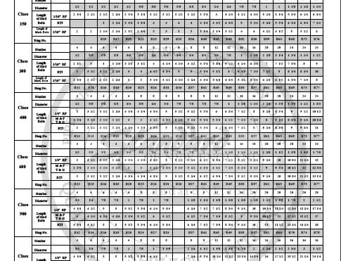Stud, Bolt, & Nut Chart