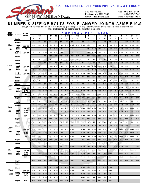Stud Bolt Nut Chart Standard Of New England Llc