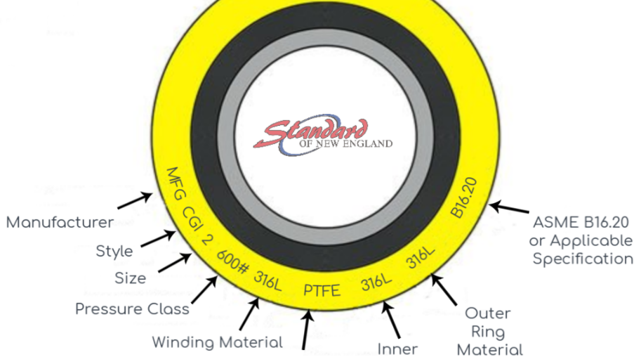 Why are Spiral Wound Gaskets So Popular?